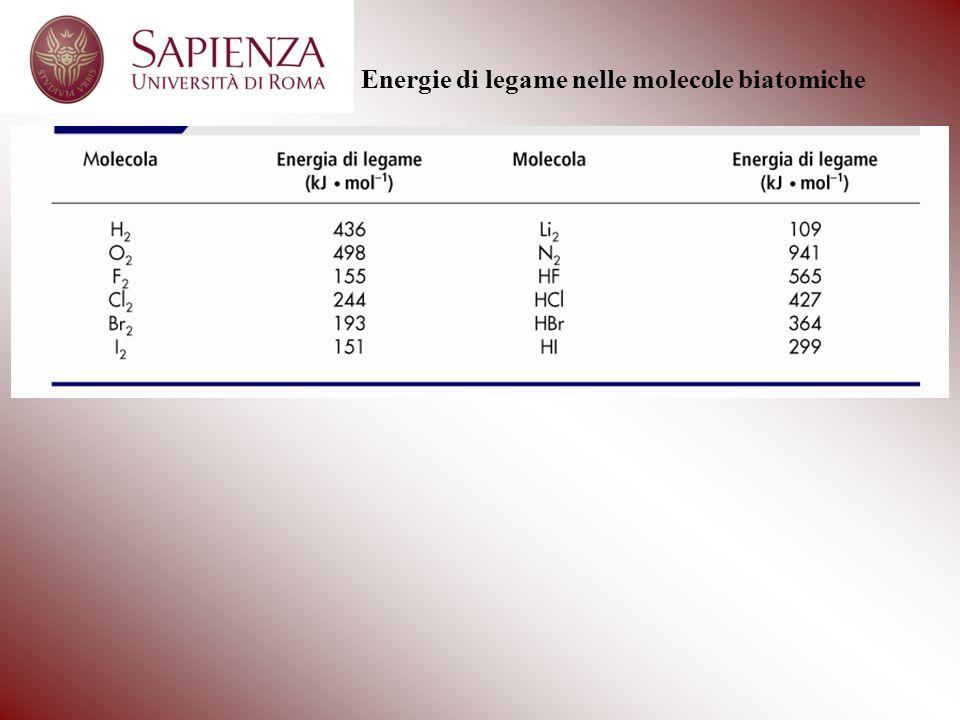 Energie di legame nelle molecole biatomiche