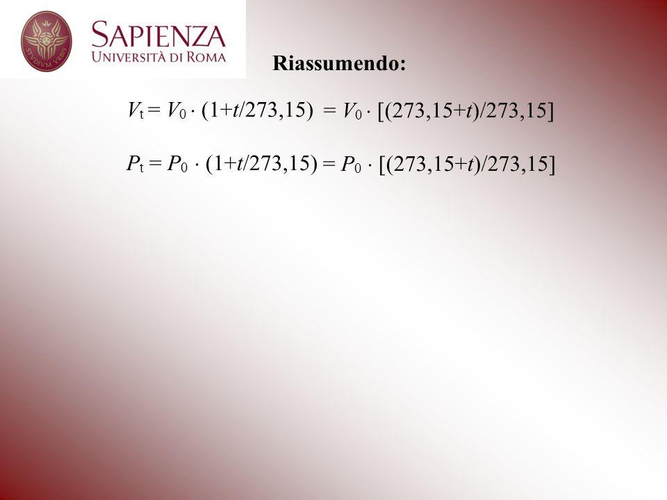 Riassumendo: V t = V 0  (1+t/273,15) P t = P 0  (1+t/273,15) = V 0  [(273,15+t)/273,15] = P 0  [(273,15+t)/273,15]