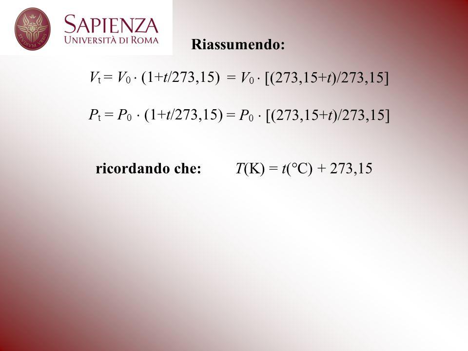 Riassumendo: V t = V 0  (1+t/273,15) P t = P 0  (1+t/273,15) = V 0  [(273,15+t)/273,15] = P 0  [(273,15+t)/273,15] ricordando che: T(K) = t(°C) + 273,15