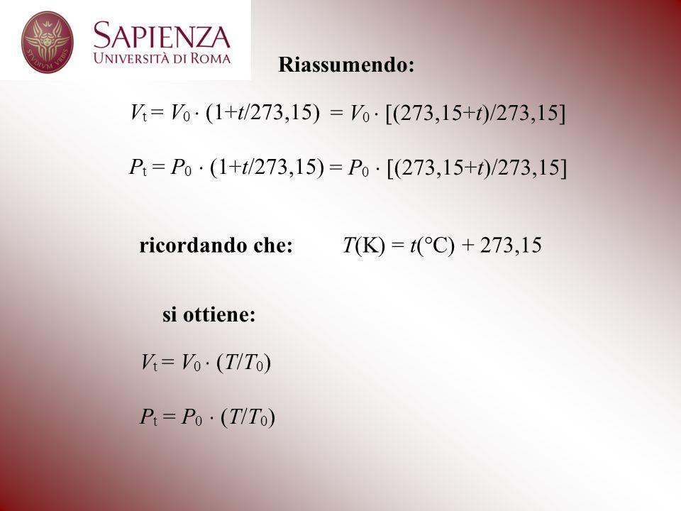 Riassumendo: V t = V 0  (1+t/273,15) P t = P 0  (1+t/273,15) = V 0  [(273,15+t)/273,15] = P 0  [(273,15+t)/273,15] ricordando che: T(K) = t(°C) + 273,15 si ottiene: V t = V 0  (T/T 0 ) P t = P 0  (T/T 0 )
