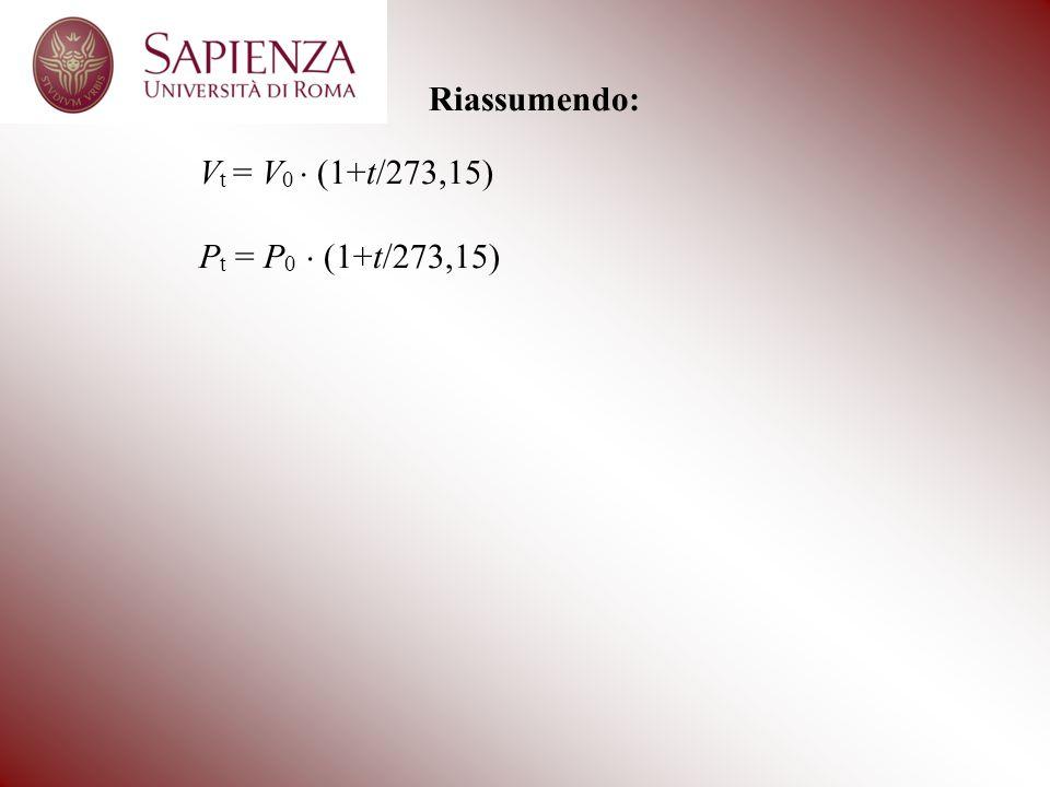 Riassumendo: V t = V 0  (1+t/273,15) P t = P 0  (1+t/273,15)