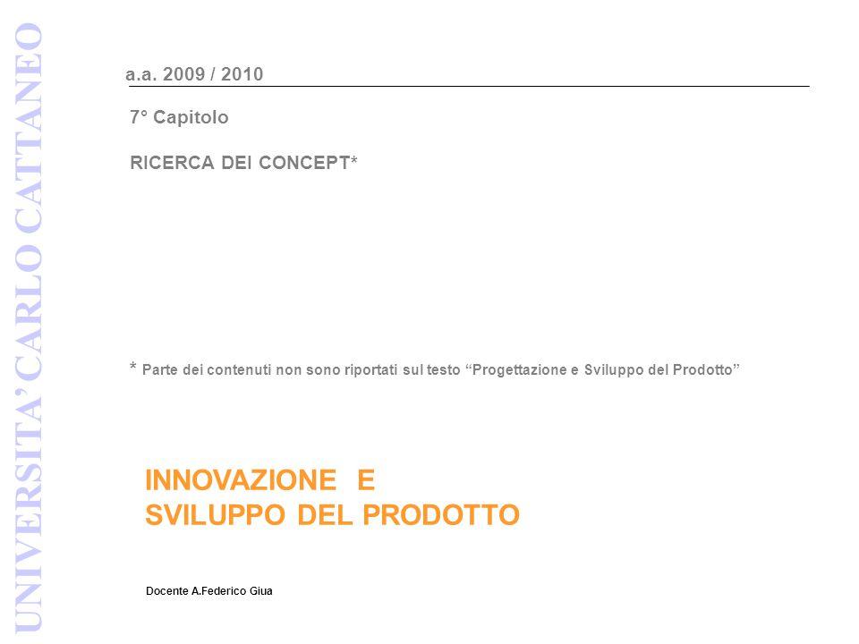 Fonte: MR&D Institute UNIVERSITA' CARLO CATTANEO INNOVAZIONE E SVILUPPO DEL PRODOTTO SOTTOPROBLEMA ARCHITETTURA DI PRODOTTO CONCEPT PROPOSTI