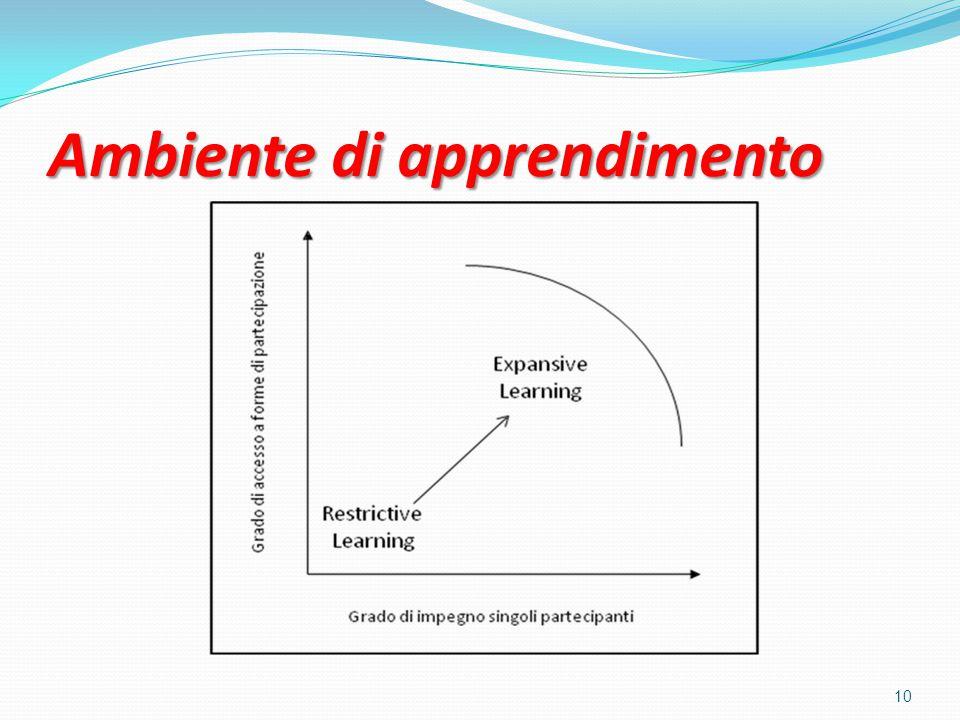 Ambiente di apprendimento 10