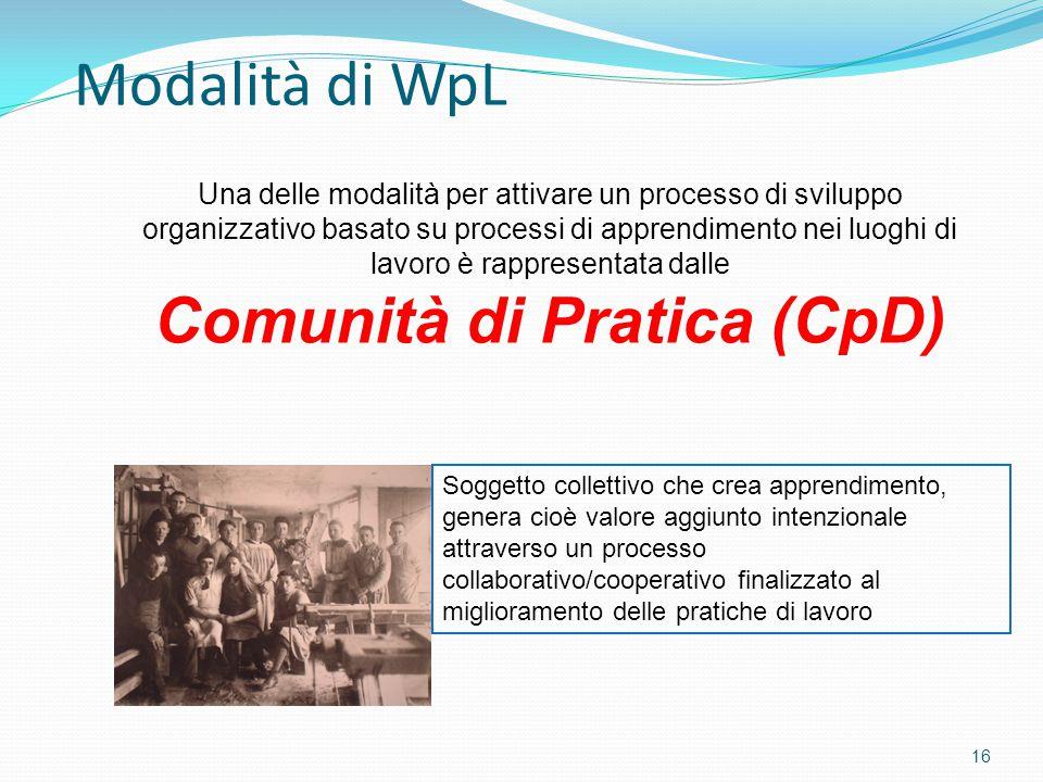 Modalità di WpL 16 Una delle modalità per attivare un processo di sviluppo organizzativo basato su processi di apprendimento nei luoghi di lavoro è ra