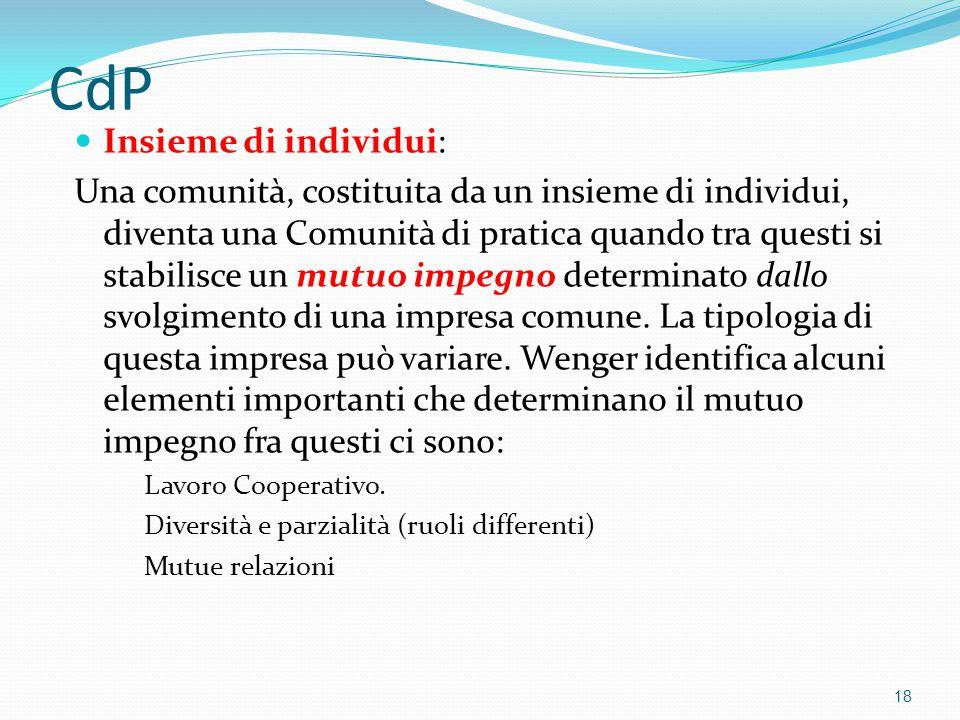 CdP Insieme di individui: Una comunità, costituita da un insieme di individui, diventa una Comunità di pratica quando tra questi si stabilisce un mutu
