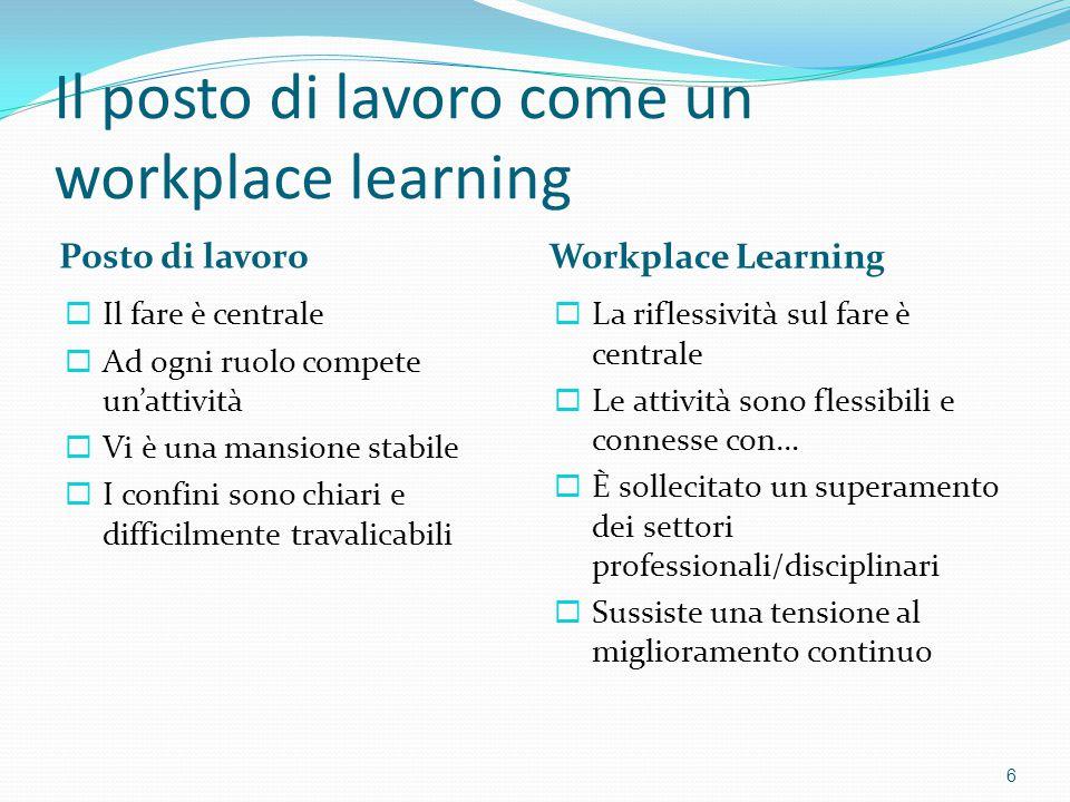 Il posto di lavoro come un workplace learning Posto di lavoro Workplace Learning  Il fare è centrale  Ad ogni ruolo compete un'attività  Vi è una m