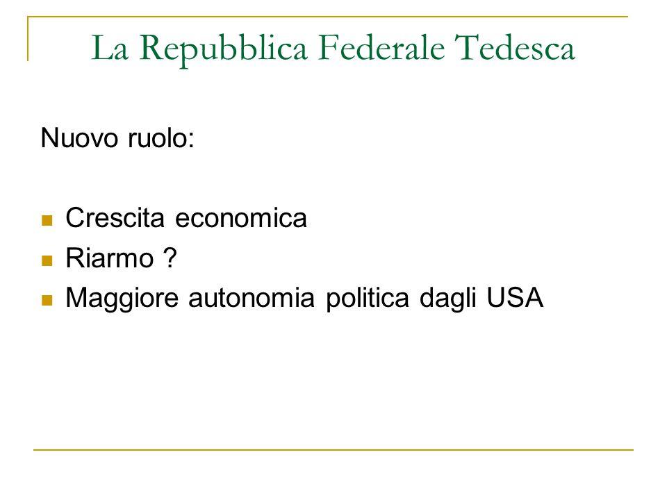 La Repubblica Federale Tedesca Nuovo ruolo: Crescita economica Riarmo .