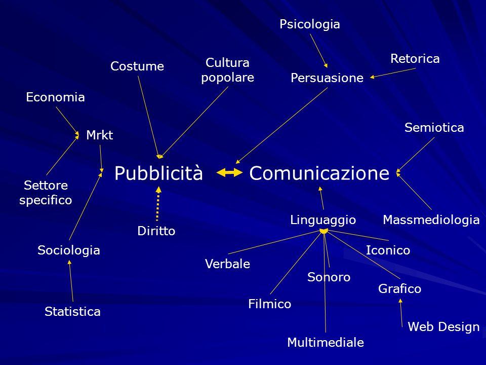 Pubblicità Comunicazione Persuasione Retorica Psicologia Semiotica MassmediologiaLinguaggio Verbale Iconico Grafico Multimediale Filmico Sonoro Web De