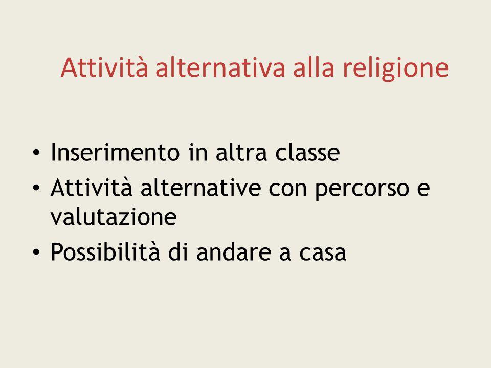 Attività alternativa alla religione Inserimento in altra classe Attività alternative con percorso e valutazione Possibilità di andare a casa