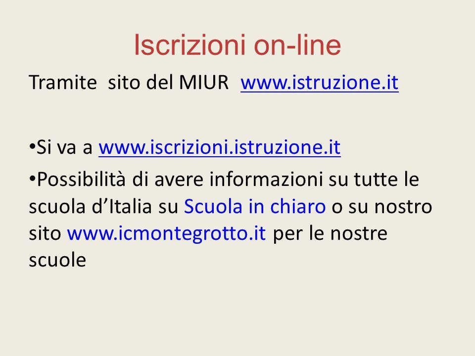 Iscrizioni on-line Tramite sito del MIUR www.istruzione.itwww.istruzione.it Si va a www.iscrizioni.istruzione.itwww.iscrizioni.istruzione.it Possibili