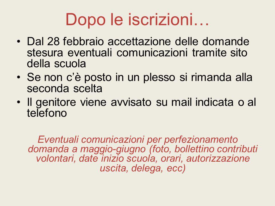 Dopo le iscrizioni… Dal 28 febbraio accettazione delle domande stesura eventuali comunicazioni tramite sito della scuola Se non c'è posto in un plesso