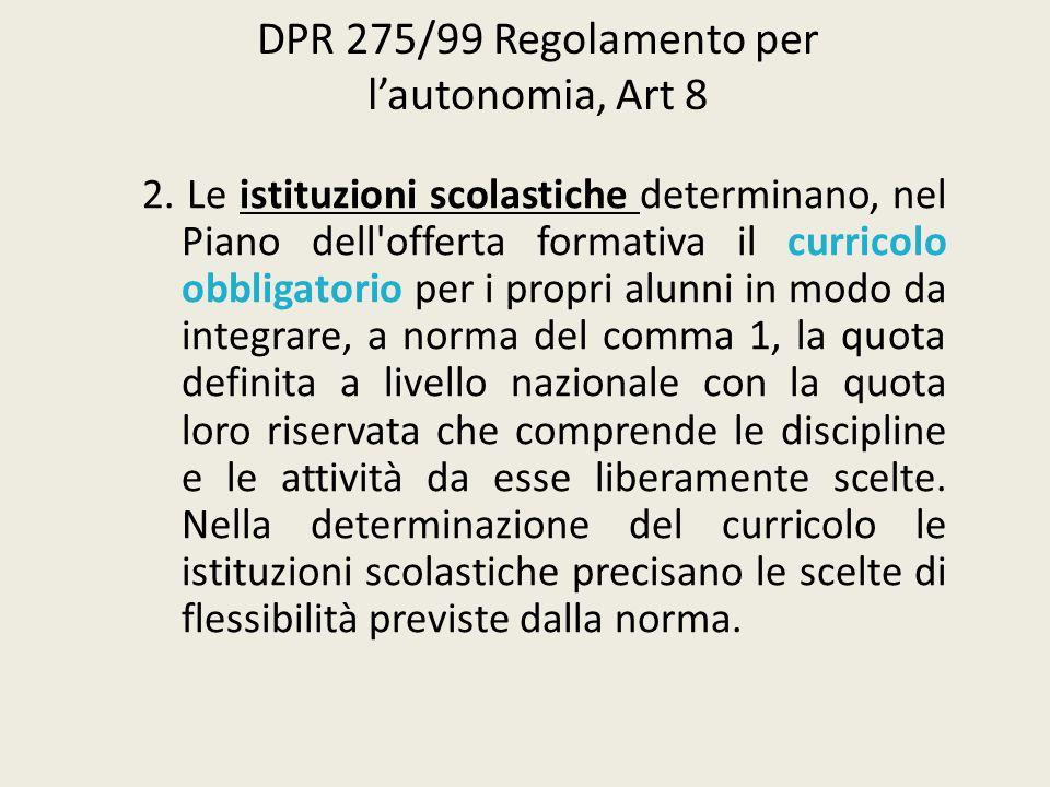 DPR 275/99 Regolamento per l'autonomia, Art 8 2. Le istituzioni scolastiche determinano, nel Piano dell'offerta formativa il curricolo obbligatorio pe