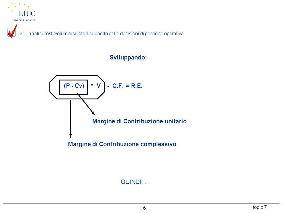 topic 7 16 (P - Cv) * V - C.F.= R.E.
