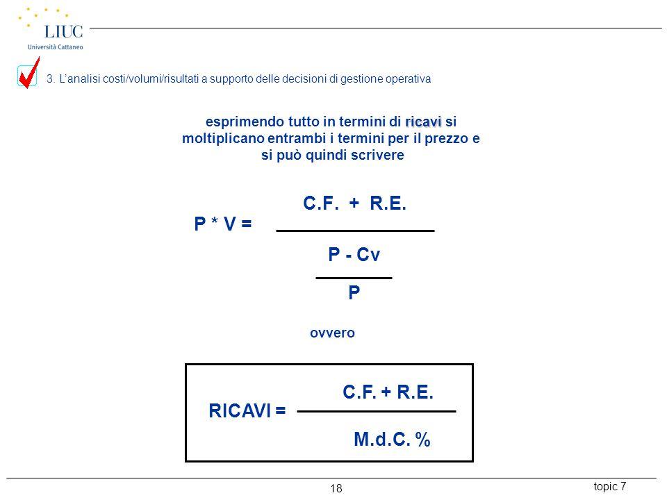 topic 7 18 ricavi esprimendo tutto in termini di ricavi si moltiplicano entrambi i termini per il prezzo e si può quindi scrivere ovvero C.F.
