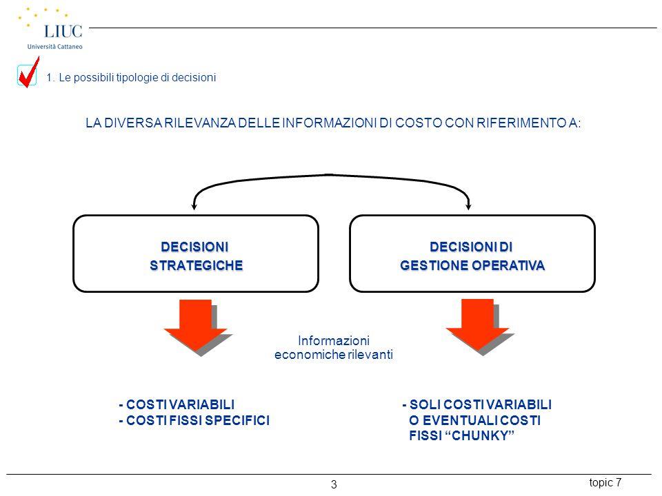 topic 7 4 DECISIONI DI GESTIONE OPERATIVA * PER LE DECISIONI DI GESTIONE OPERATIVA (Decisioni che non comportano modifiche della struttura dell'azienda, della sua capacità produttiva/distributiva, ma che riguardano il loro utilizzo), L'INFORMAZIONE ECONOMICA RILEVANTE E' QUELLA DI: RICAVI - COSTI VARIABILI (Margine di Contribuzione) DAL MARGINE DI CONTRIBUZIONE PUO' ESSERE OPPORTUNO IPOTIZZARE DI SOTTRARRE EVENTUALI INCERMENTI IN ALCUNI ELEMENTI DI COSTO FISSO IN MODO SOTTERRANEO MODIFICABILI DALLA DECISIONE COSTI SOMMERSI o SUNK COSTS (Un esempio è la decisione se accettare o meno un ordine) 1.