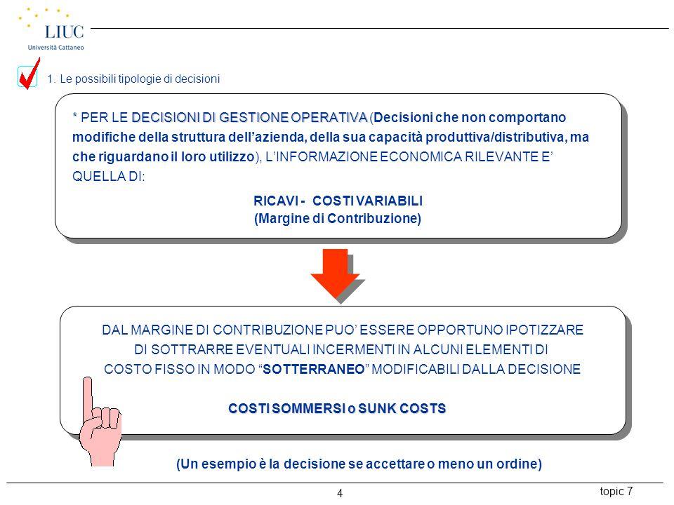 topic 7 15 PARTENDO DALL'EQUAZIONE: RICAVI - COSTI = REDDITO O RISULTATO ECONOMICO (P * V) - [(Cv * V) + C.F.] = R.E.