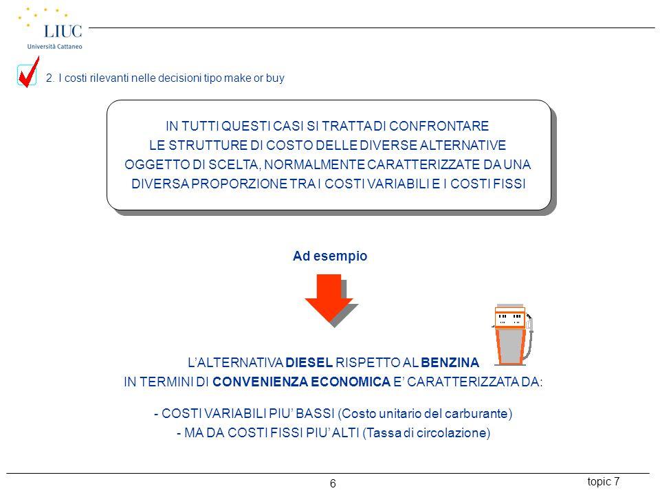 topic 7 7 Costi Totali Buy Costi Totali Make Costi Fissi Buy Costi Fissi Make Punti di indifferenza VOLUME DI PRODUZIONE COSTO PER VALUTARE E' NECESSARIO CONFRONTARE: VS.