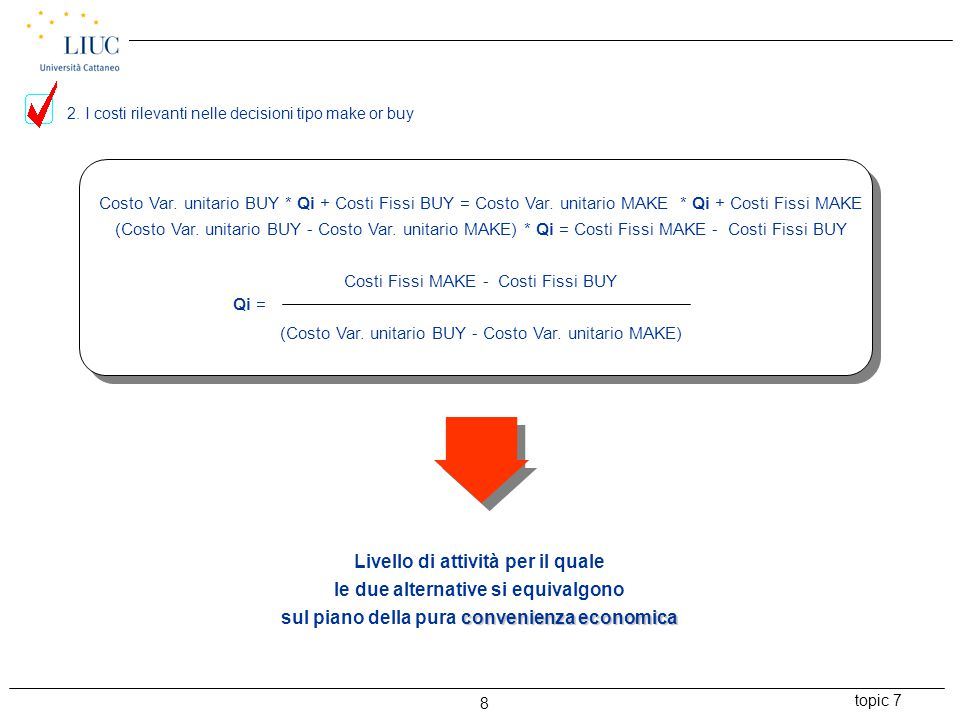 topic 7 8 Costo Var. unitario BUY * Qi + Costi Fissi BUY = Costo Var. unitario MAKE * Qi + Costi Fissi MAKE (Costo Var. unitario BUY - Costo Var. unit