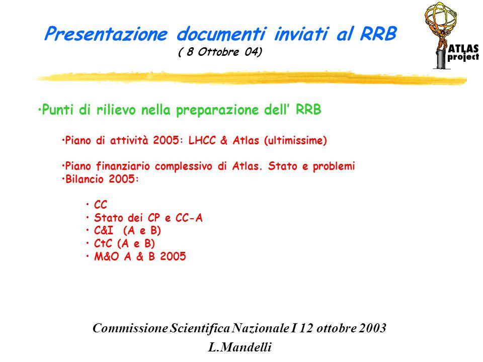 Presentazione documenti inviati al RRB ( 8 Ottobre 04) Commissione Scientifica Nazionale I 12 ottobre 2003 L.Mandelli Punti di rilievo nella preparazione dell' RRB Piano di attività 2005: LHCC & Atlas (ultimissime) Piano finanziario complessivo di Atlas.