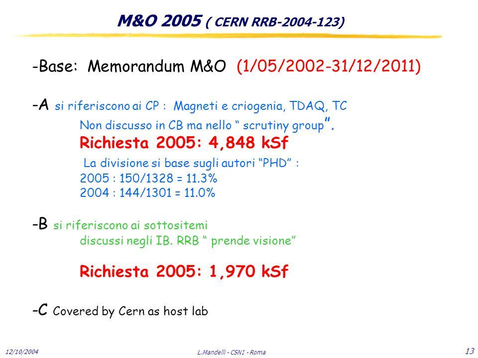 12/10/2004 L.Mandelli - CSN1 - Roma 13 -Base: Memorandum M&O (1/05/2002-31/12/2011) -A si riferiscono ai CP : Magneti e criogenia, TDAQ, TC Non discusso in CB ma nello scrutiny group .