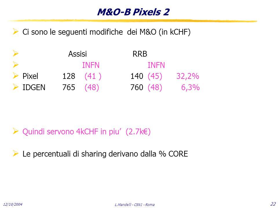 12/10/2004 L.Mandelli - CSN1 - Roma 22 M&O-B Pixels 2  Ci sono le seguenti modifiche dei M&O (in kCHF)  Assisi RRB  INFN INFN  Pixel 128 (41 ) 140 (45) 32,2%  IDGEN 765 (48) 760 (48) 6,3%  Quindi servono 4kCHF in piu' (2.7k€)  Le percentuali di sharing derivano dalla % CORE