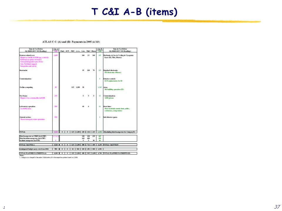 12/10/2004 L.Mandelli - CSN1 - Roma 37 T C&I A-B (items)
