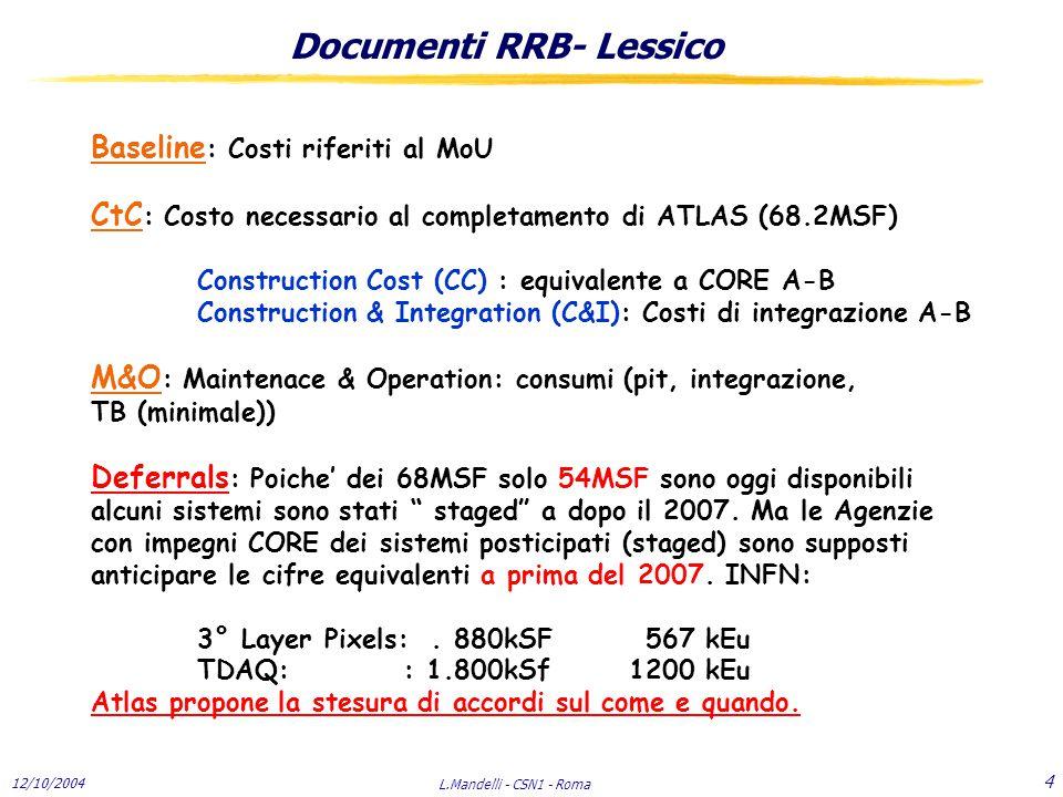 12/10/2004 L.Mandelli - CSN1 - Roma 4 Documenti RRB- Lessico Baseline : Costi riferiti al MoU CtC : Costo necessario al completamento di ATLAS (68.2MSF) Construction Cost (CC) : equivalente a CORE A-B Construction & Integration (C&I): Costi di integrazione A-B M&O : Maintenace & Operation: consumi (pit, integrazione, TB (minimale)) Deferrals : Poiche' dei 68MSF solo 54MSF sono oggi disponibili alcuni sistemi sono stati staged a dopo il 2007.