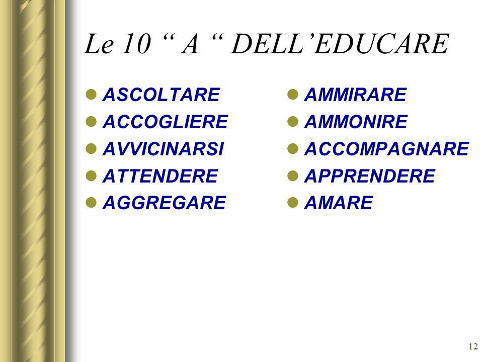 12 Le 10 A DELL'EDUCARE ASCOLTARE ACCOGLIERE AVVICINARSI ATTENDERE AGGREGARE AMMIRARE AMMONIRE ACCOMPAGNARE APPRENDERE AMARE