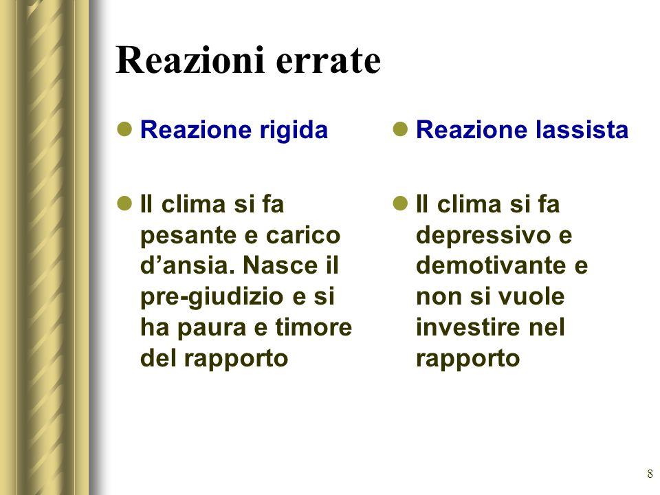 8 Reazioni errate Reazione rigida Il clima si fa pesante e carico d'ansia.