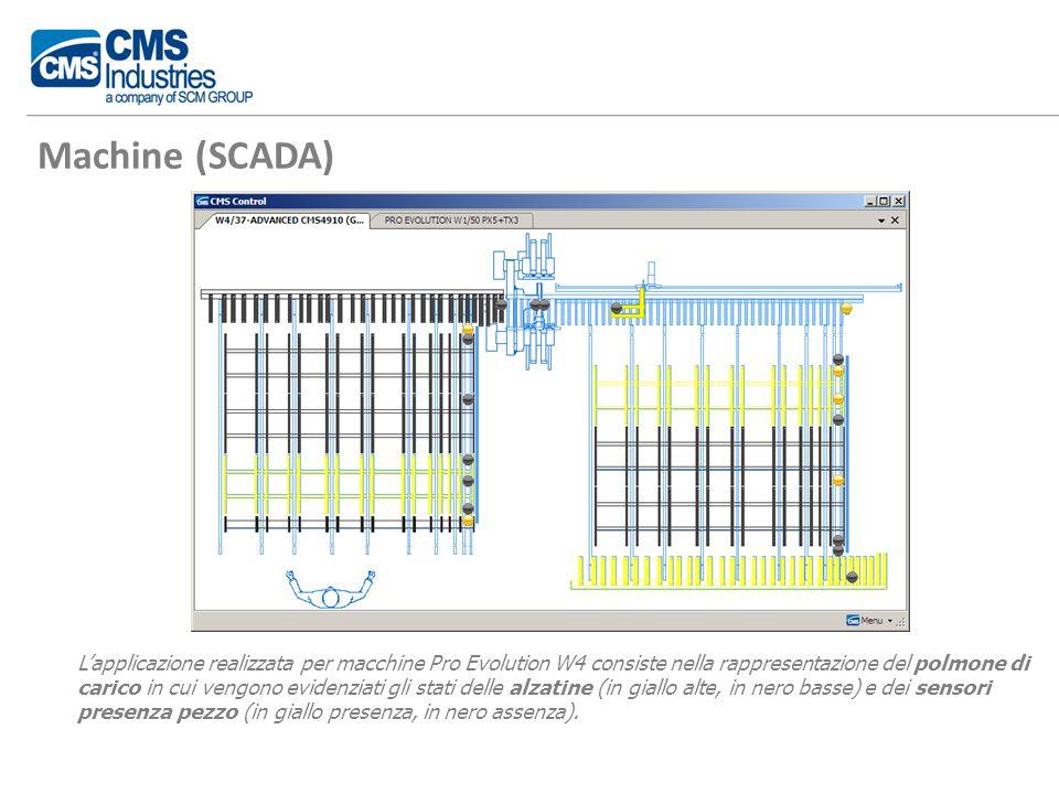 Machine (SCADA) L'applicazione realizzata per macchine Pro Evolution W4 consiste nella rappresentazione del polmone di carico in cui vengono evidenziati gli stati delle alzatine (in giallo alte, in nero basse) e dei sensori presenza pezzo (in giallo presenza, in nero assenza).