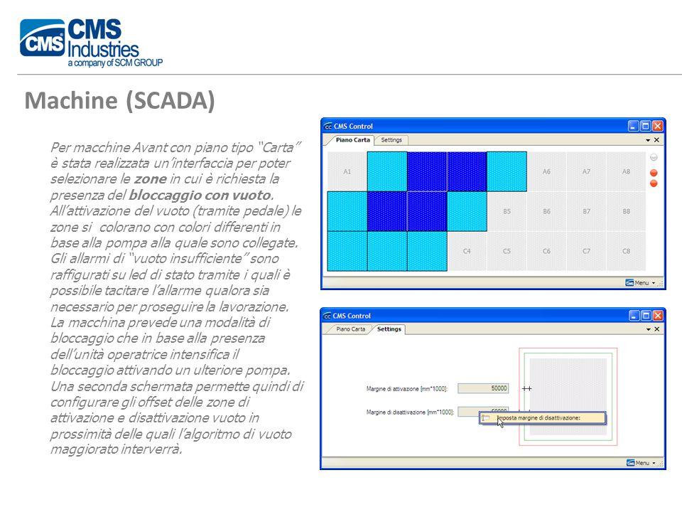 Machine (SCADA) Per macchine Avant con piano tipo Carta è stata realizzata un'interfaccia per poter selezionare le zone in cui è richiesta la presenza del bloccaggio con vuoto.