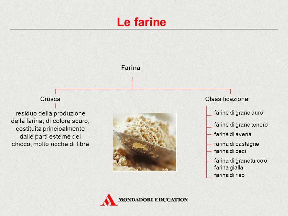 Farina Crusca residuo della produzione della farina; di colore scuro, costituita principalmente dalle parti esterne del chicco, molto ricche di fibre