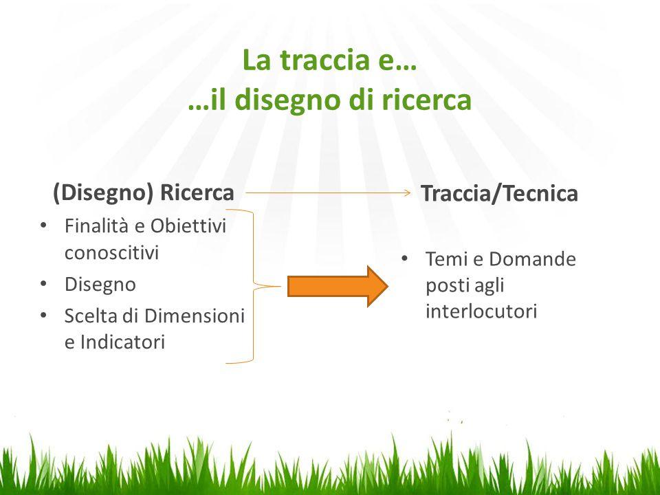 La traccia e… …il disegno di ricerca (Disegno) Ricerca Finalità e Obiettivi conoscitivi Disegno Scelta di Dimensioni e Indicatori Traccia/Tecnica Temi e Domande posti agli interlocutori