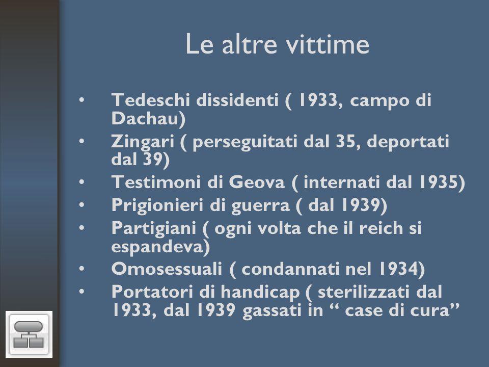Le altre vittime Tedeschi dissidenti ( 1933, campo di Dachau) Zingari ( perseguitati dal 35, deportati dal 39) Testimoni di Geova ( internati dal 1935) Prigionieri di guerra ( dal 1939) Partigiani ( ogni volta che il reich si espandeva) Omosessuali ( condannati nel 1934) Portatori di handicap ( sterilizzati dal 1933, dal 1939 gassati in case di cura