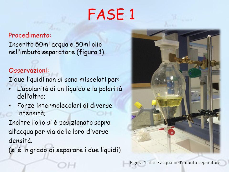 FASE 1 Procedimento: Inserito 50ml acqua e 50ml olio nell'imbuto separatore (figura 1). Osservazioni: I due liquidi non si sono miscelati per: L'apola