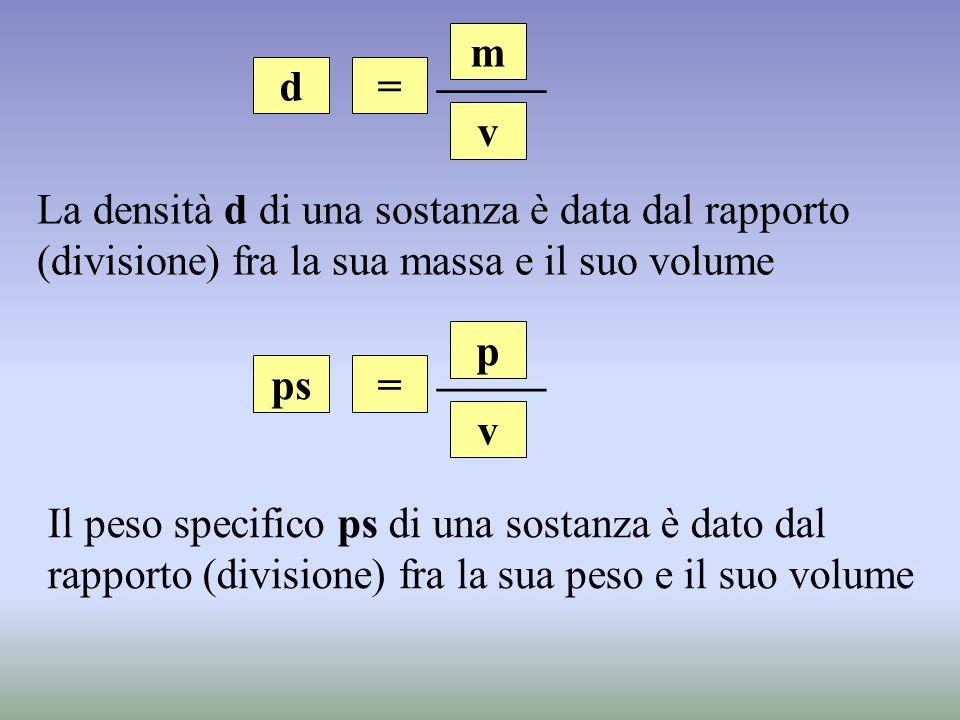 d= _____ m v La densità d di una sostanza è data dal rapporto (divisione) fra la sua massa e il suo volume ps= _____ p v Il peso specifico ps di una sostanza è dato dal rapporto (divisione) fra la sua peso e il suo volume