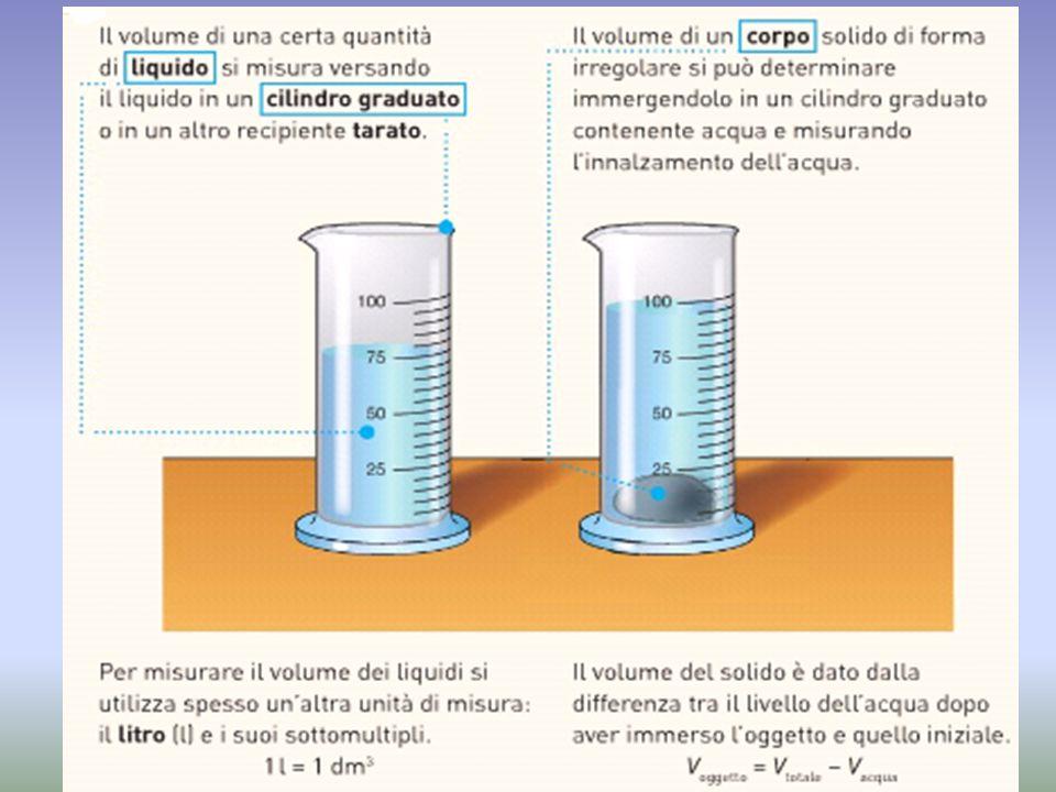 La massa di un corpo è la sua quantità di materia che lo compone Unità di misura il kilogrammo-massa (massa di un campione di platino iridio conservato al museo dei pesi e misure di Parigi) Per misurare la massa si usa una bilancia a due piatti