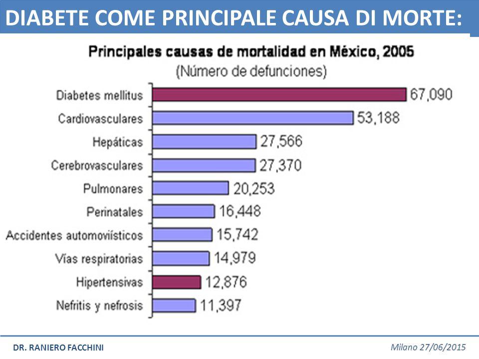 DR. RANIERO FACCHINI DIABETE COME PRINCIPALE CAUSA DI MORTE: