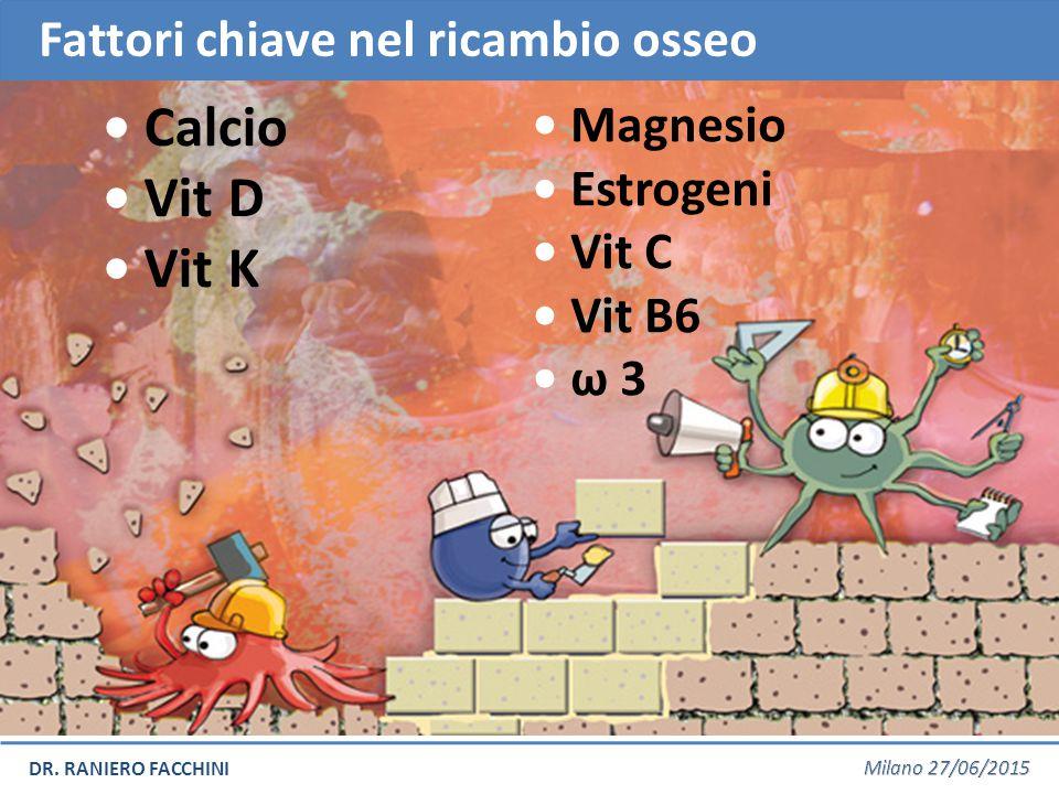 Fattori chiave nel ricambio osseo Calcio Vit D Vit K Magnesio Estrogeni Vit C Vit B6 ω 3