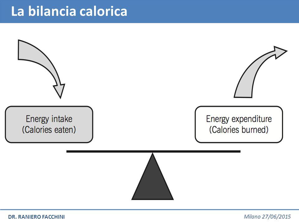 DR. RANIERO FACCHINI La bilancia calorica