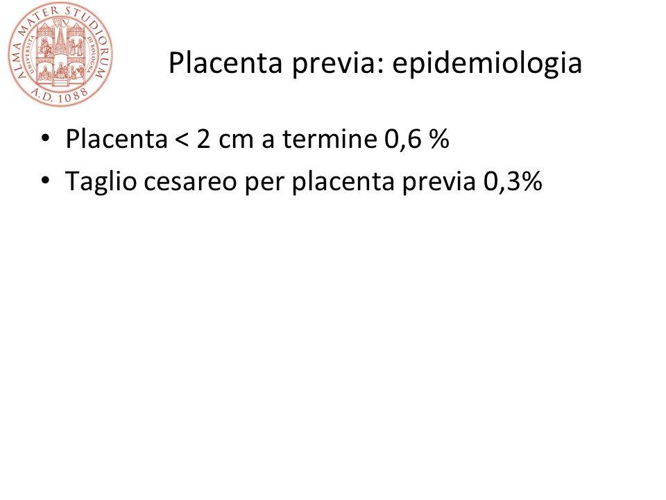 Placenta previa: epidemiologia Placenta < 2 cm a termine 0,6 % Taglio cesareo per placenta previa 0,3%