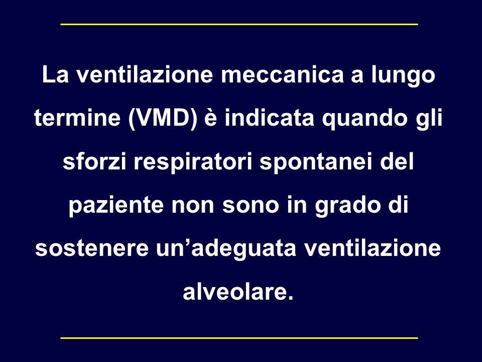 La ventilazione meccanica a lungo termine (VMD) è indicata quando gli sforzi respiratori spontanei del paziente non sono in grado di sostenere un'adeguata ventilazione alveolare.