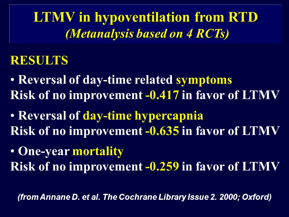 LTMV in hypoventilation from RTD (Metanalysis based on 4 RCTs) (from Annane D.
