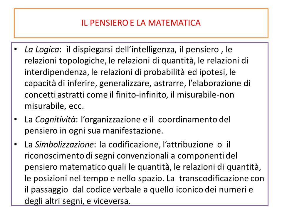 IL PENSIERO E LA MATEMATICA La Logica: il dispiegarsi dell'intelligenza, il pensiero, le relazioni topologiche, le relazioni di quantità, le relazioni di interdipendenza, le relazioni di probabilità ed ipotesi, le capacità di inferire, generalizzare, astrarre, l'elaborazione di concetti astratti come il finito-infinito, il misurabile-non misurabile, ecc.