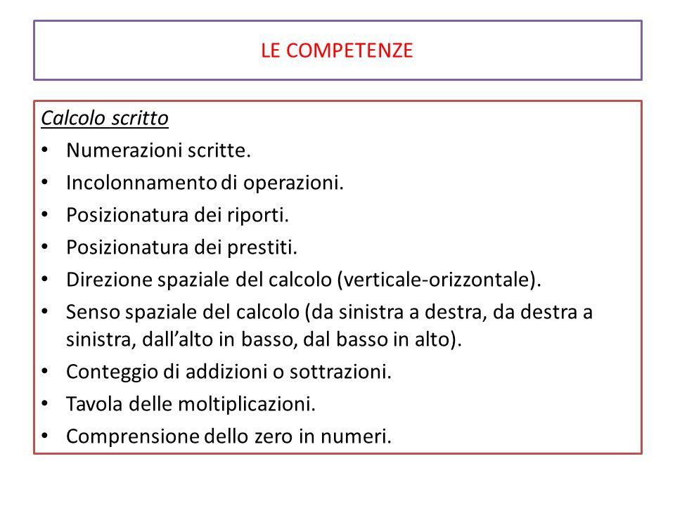 LE COMPETENZE Calcolo scritto Numerazioni scritte.