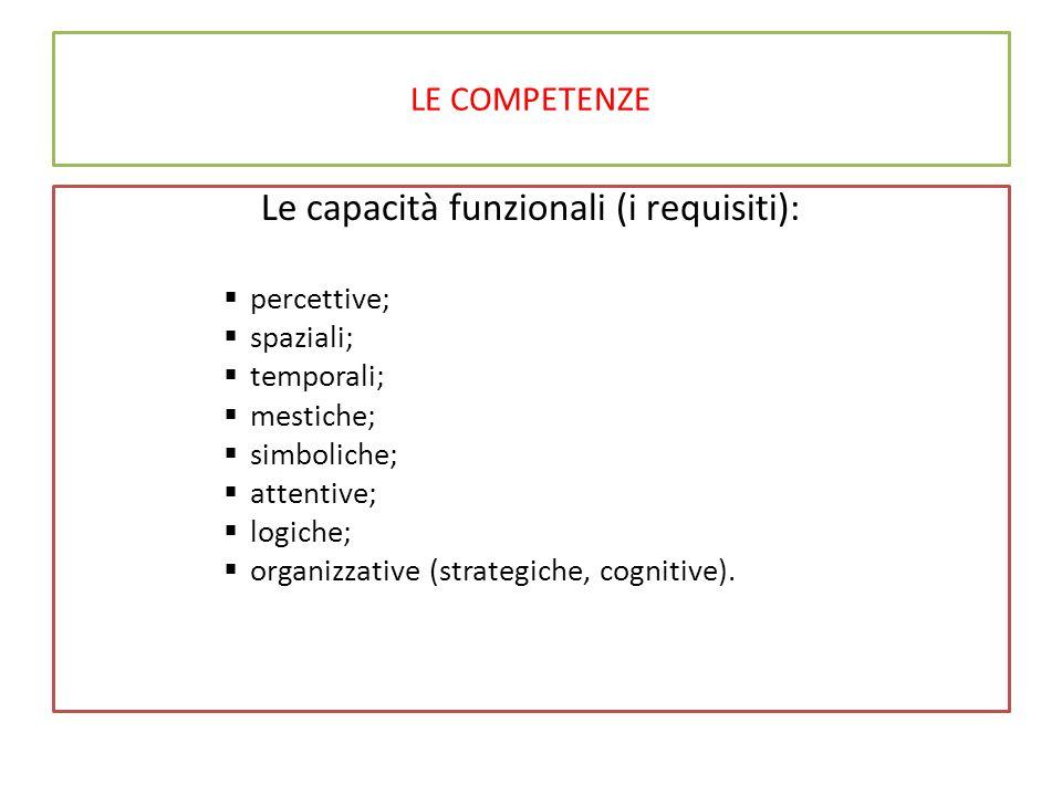 LE COMPETENZE Le capacità funzionali (i requisiti):  percettive;  spaziali;  temporali;  mestiche;  simboliche;  attentive;  logiche;  organizzative (strategiche, cognitive).