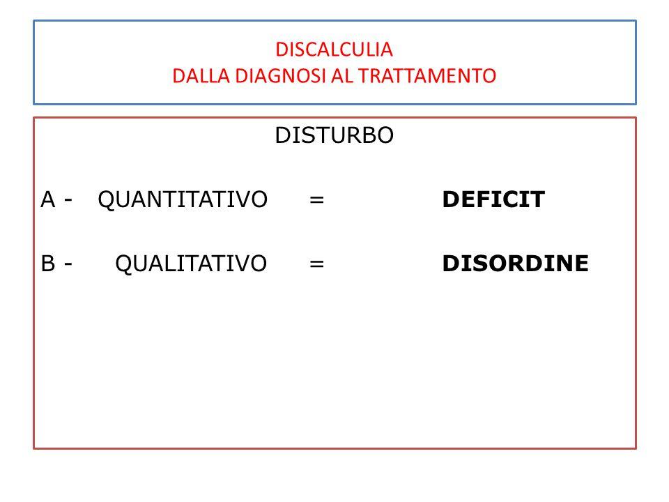 DISCALCULIA DALLA DIAGNOSI AL TRATTAMENTO DISTURBO A - QUANTITATIVO =DEFICIT B - QUALITATIVO=DISORDINE