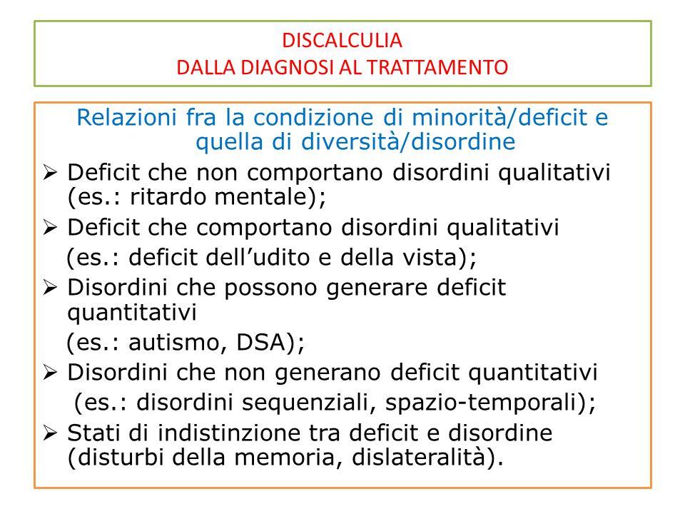 DISCALCULIA DALLA DIAGNOSI AL TRATTAMENTO Relazioni fra la condizione di minorità/deficit e quella di diversità/disordine  Deficit che non comportano disordini qualitativi (es.: ritardo mentale);  Deficit che comportano disordini qualitativi (es.: deficit dell'udito e della vista);  Disordini che possono generare deficit quantitativi (es.: autismo, DSA);  Disordini che non generano deficit quantitativi (es.: disordini sequenziali, spazio-temporali);  Stati di indistinzione tra deficit e disordine (disturbi della memoria, dislateralità).