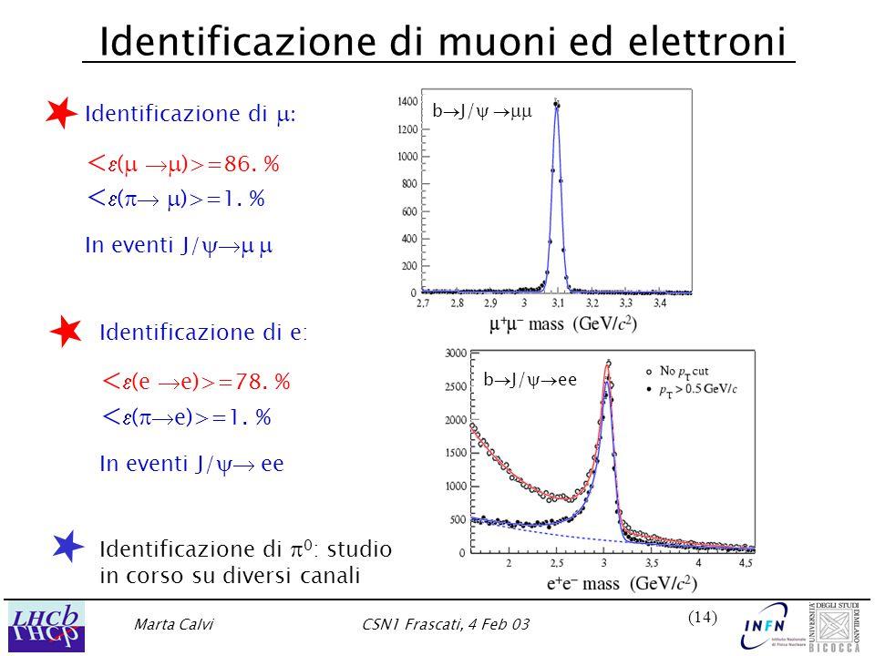 Marta CalviCSN1 Frascati, 4 Feb 03 (14) Identificazione di muoni ed elettroni Identificazione di  =86. % =1. % In eventi J/    Identificazione