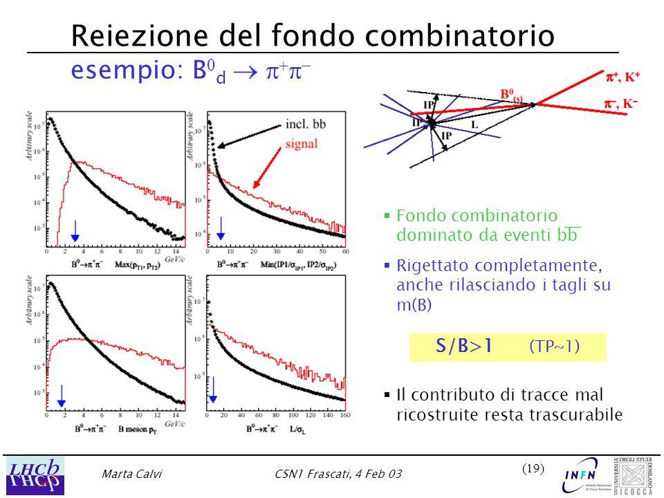 Marta CalviCSN1 Frascati, 4 Feb 03 (19) Reiezione del fondo combinatorio esempio: B 0 d        Fondo combinatorio dominato da eventi bb   Rigettato completamente, anche rilasciando i tagli su m(B)   Il contributo di tracce mal ricostruite resta trascurabile S/B>1 (TP~1)